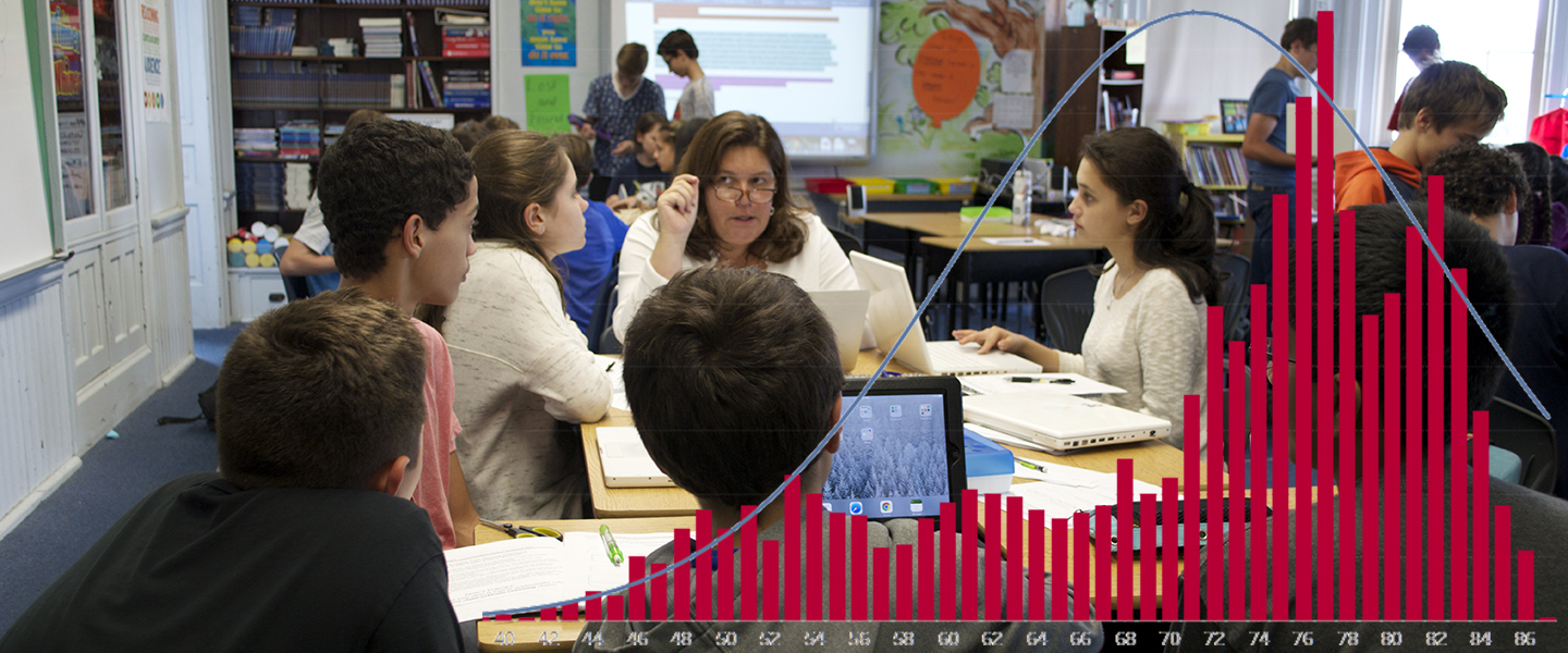 A teacher sits with students around a group of desks in a classroom, leading a discussion while students are working on their laptops.  Overlaid on the image is a graphical representation of a bell curve.